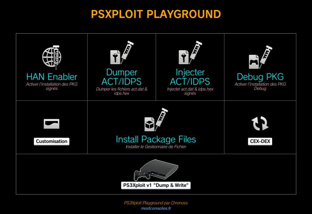 PSXploit Playground_1.png