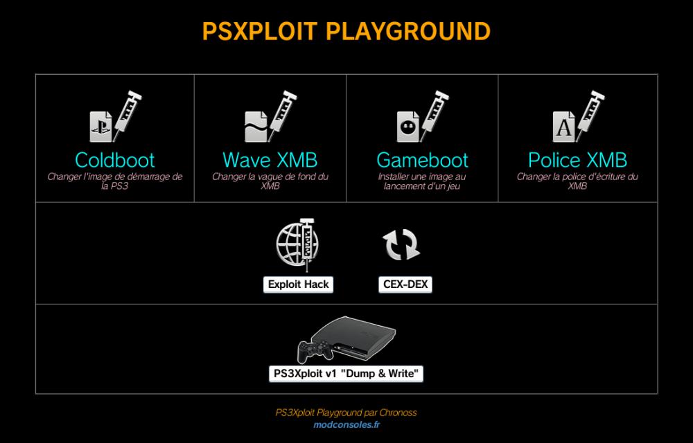 PSXploit Playground_2.png